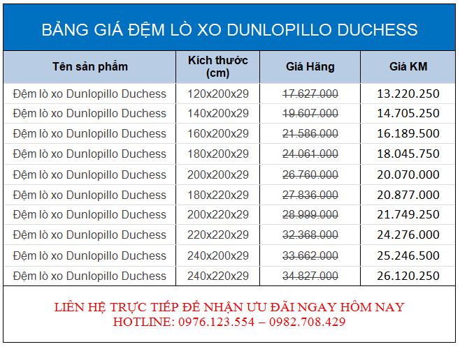 Bảng giá khuyến mãi sản phẩm đệm lò xo túi Duchess chính hãng