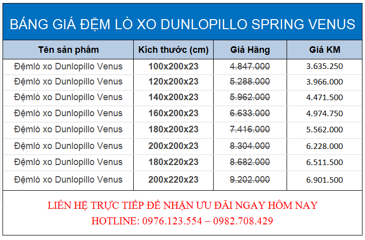 Bảng giá khuyến mãi đệm lò xo Dunlopillo Spring Venus Supreme