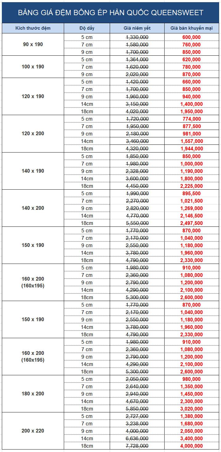 Bảng giá đệm bông ép Hàn Quốc QueenSweet Hàn Quốc