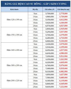 Bảng giá đệm cao su bông ép Kim Cương Titanium