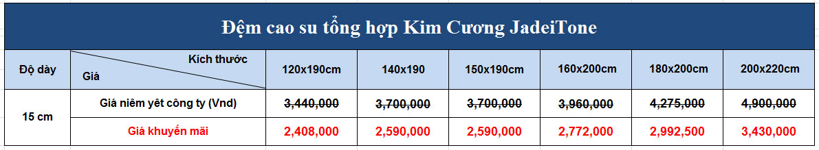 Bảng giá đệm cao su giá rẻ Jadeitone Kim Cương