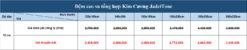 Bảng giá khuyến mãi đệm cao su giá rẻ Jadeitone 2 mảnh