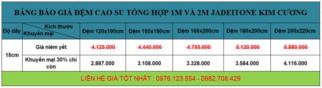 Bảng giá khuyến mãi đệm cao su tổng hợp Jadetone