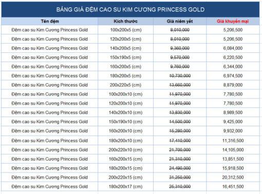 Bảng giá khuyến mãi đệm cao su Kim Cương Princess Gold