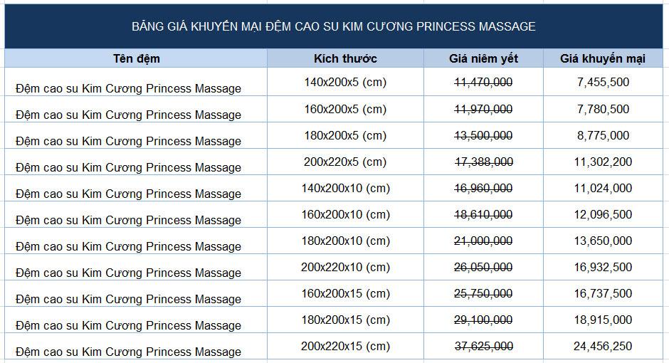 Bảng giá đệm cao su Kim Cương Massage