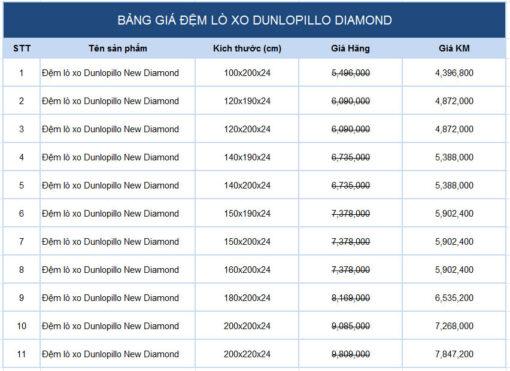 Bảng giá khuyến mãi đệm lò xo Dunlopillo Diamond