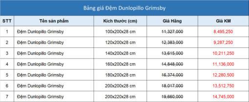 Bảng giá khuyến mãi đệm lò xo túi độc lập Dunlopillo Grimsby