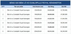 Bảng giá khuyến mãi đệm lò xo túi độc lập Royal Kensington Dunlopillo