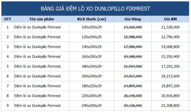 Bảng giá khuyến mãi đệm lò xo túi Dunlopillo Firmrest Supreme