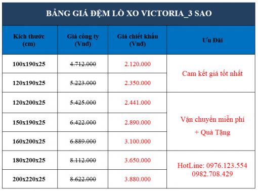 Bảng giá khuyến mãi đệm lò xo giá rẻ Victoria 3 sao