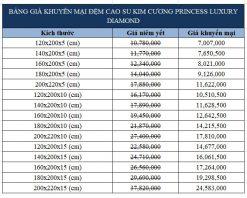 Bảng giá khuyến mại đệm cao su thiên nhiên Kim Cương Luxury