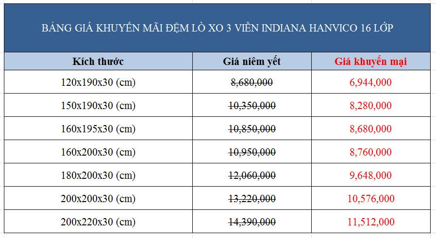 Bảng giá khuyến mãi đệm lò xo 3 viền Indianna Hanvico