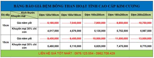 Bảng giá khuyến mãi Đệm than hoạt tính Charcoal.
