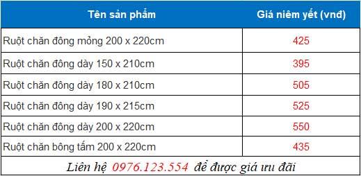 Bảng giá ruột chăn Sông Hồng