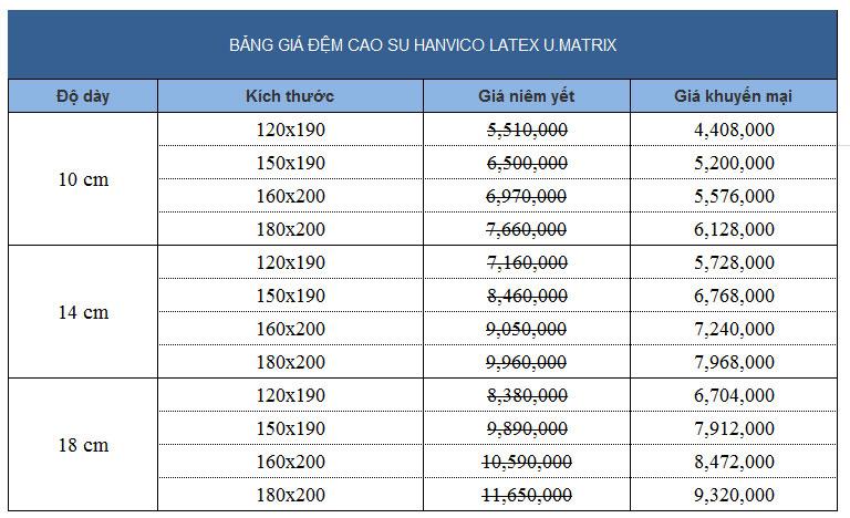 Bảng giá đệm cao su Hanvico Latex U.matrix