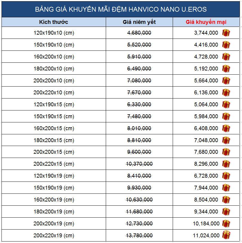 Bảng giá đệm bông hanvico Nano U.Eros kháng khuẩn